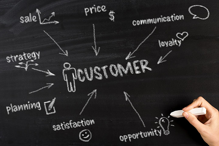 The Best in Customer Service – How Amerijet Beats Their Competitors and Builds Customer Loyalty